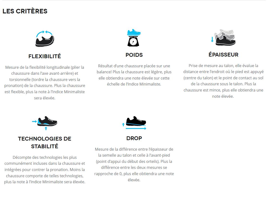 indice mininmaliste chaussure running c'est quoi ?