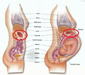reflux de grossesse bebe