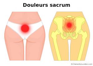 douleur sacrum enceinte